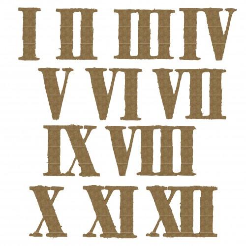Grunge Roman Numerals - School